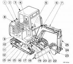 Takeuchi Compact Excavator TB025, TB030, TB035 Factory