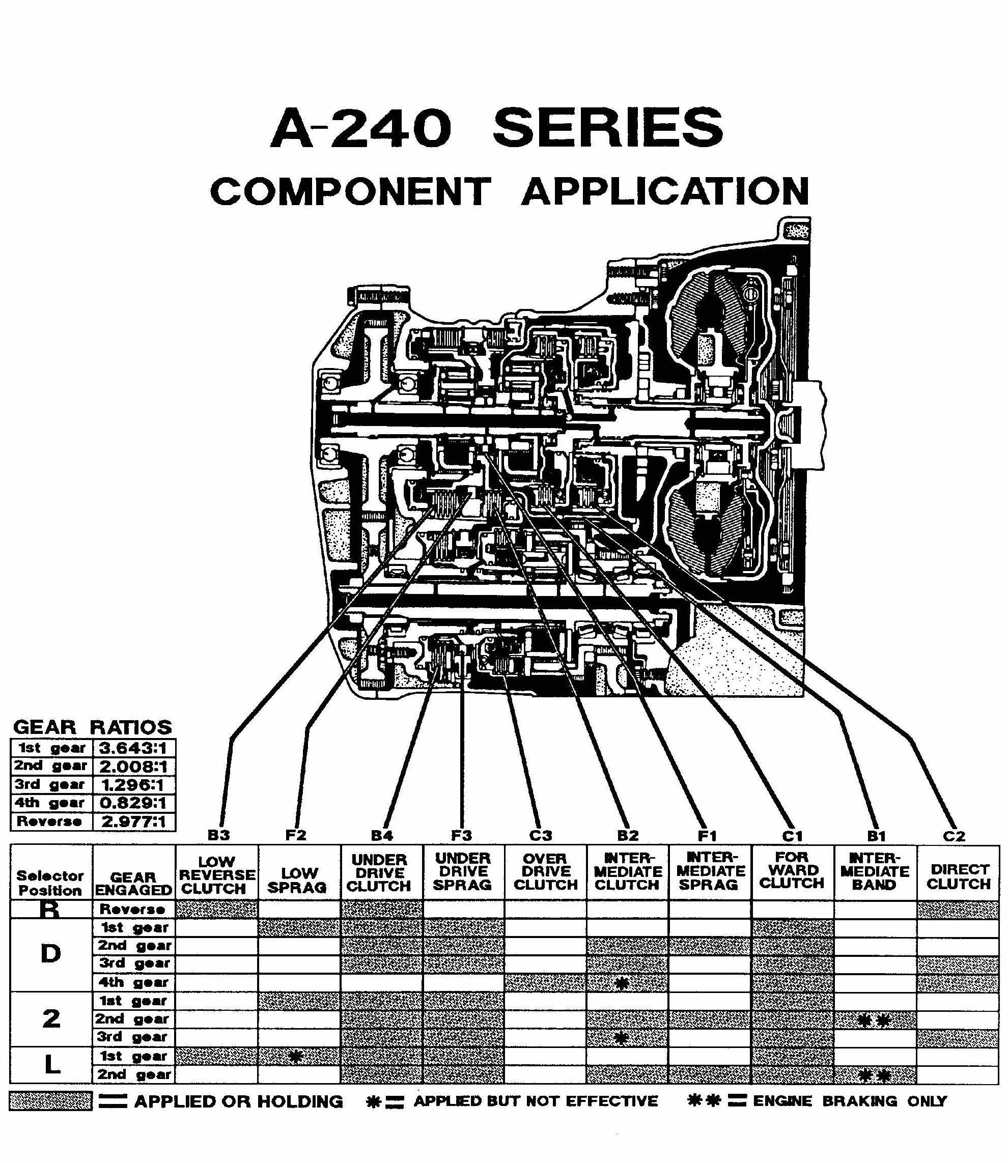 ATRA Transmissions Workshop Repair & Service Manual