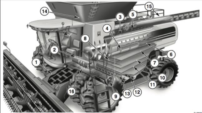 Challenger 680b Combine Factory Service  U0026 Shop Manual